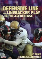 Defensive Line and Linebacker Play in the 4-4 Defense